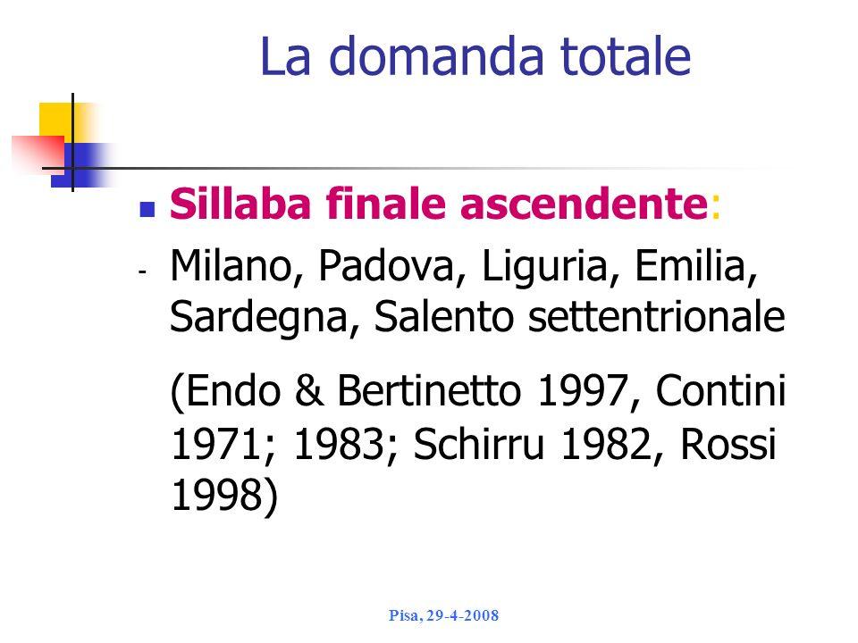 (Endo & Bertinetto 1997, Contini 1971; 1983; Schirru 1982, Rossi 1998)