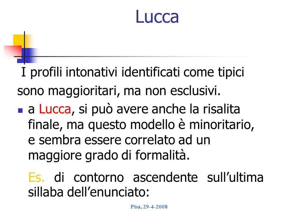 Lucca I profili intonativi identificati come tipici