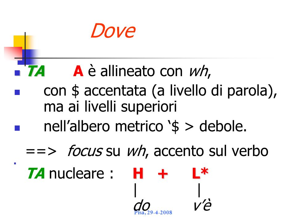 Dove TA A è allineato con wh,