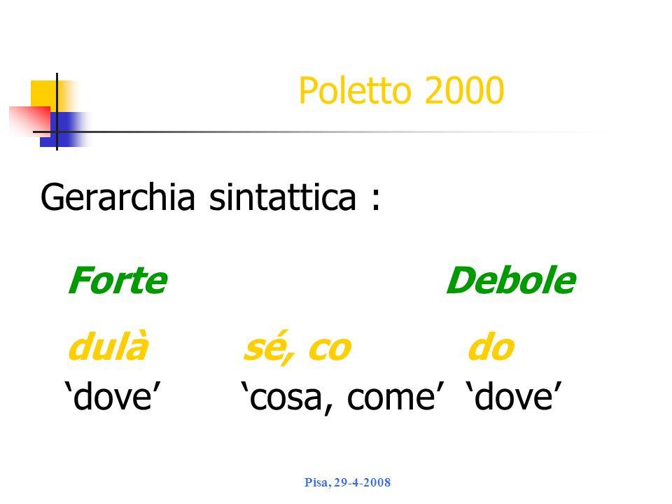 Gerarchia sintattica :