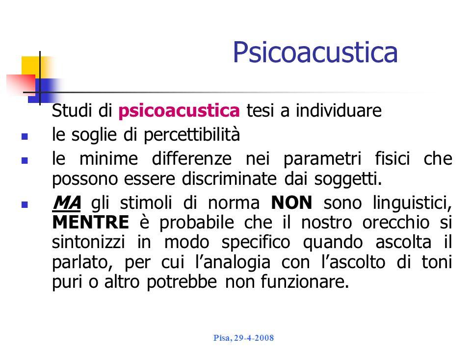 Psicoacustica Studi di psicoacustica tesi a individuare