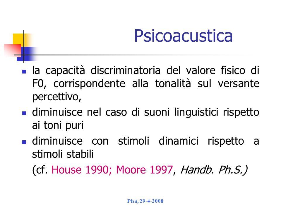 Psicoacusticala capacità discriminatoria del valore fisico di F0, corrispondente alla tonalità sul versante percettivo,