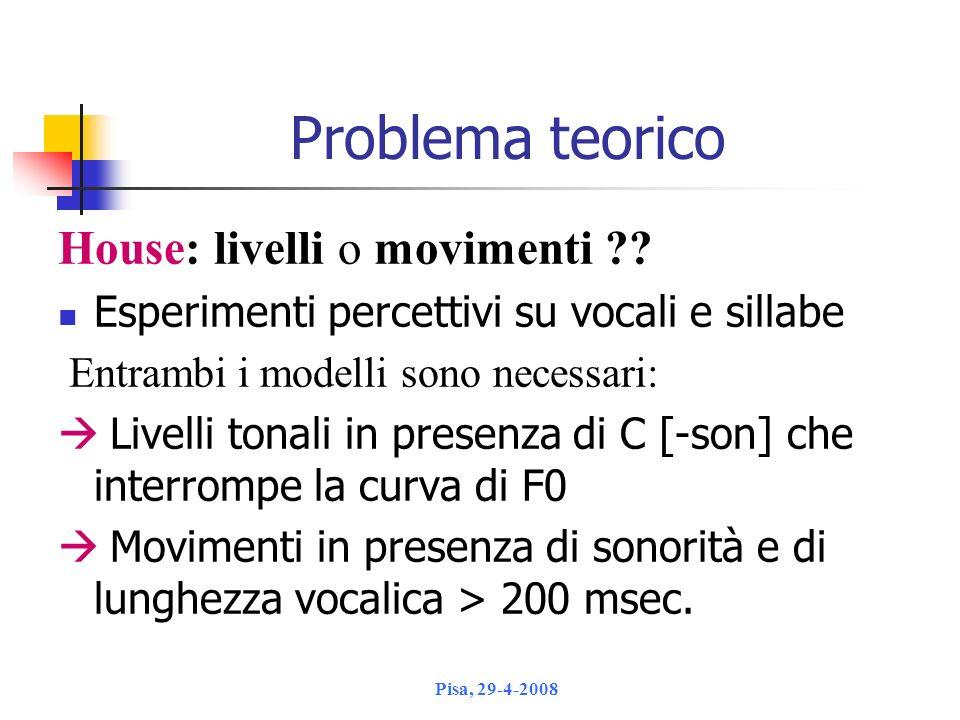 Problema teorico House: livelli o movimenti