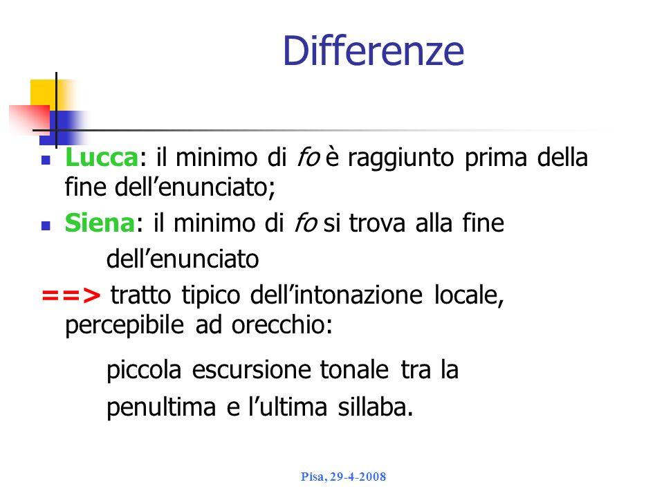 Differenze Lucca: il minimo di fo è raggiunto prima della fine dell'enunciato; Siena: il minimo di fo si trova alla fine.