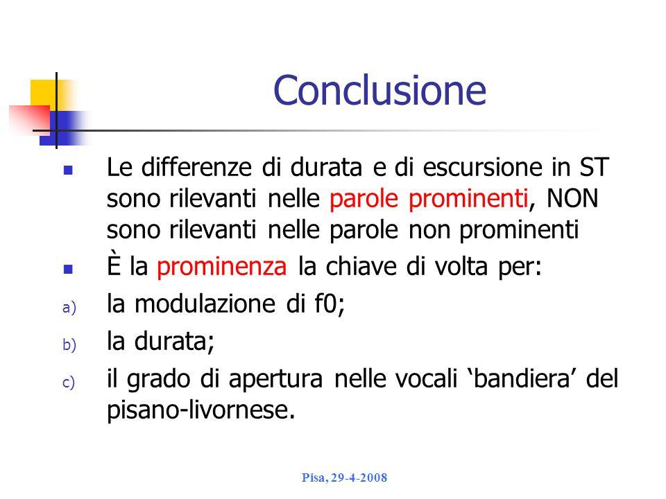 ConclusioneLe differenze di durata e di escursione in ST sono rilevanti nelle parole prominenti, NON sono rilevanti nelle parole non prominenti.
