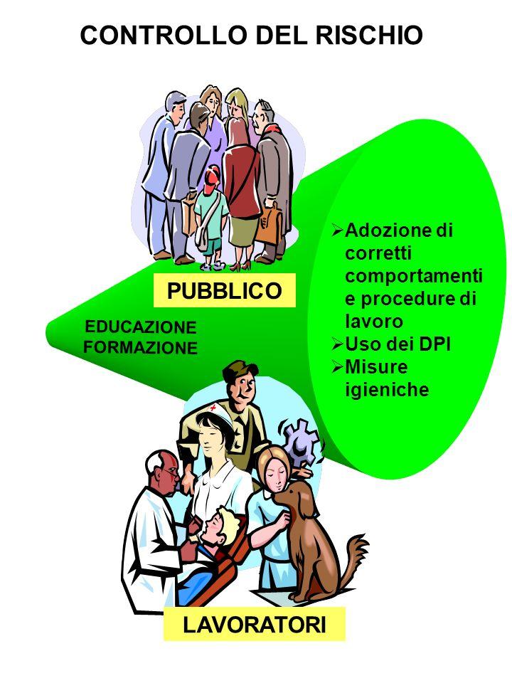 CONTROLLO DEL RISCHIO PUBBLICO LAVORATORI