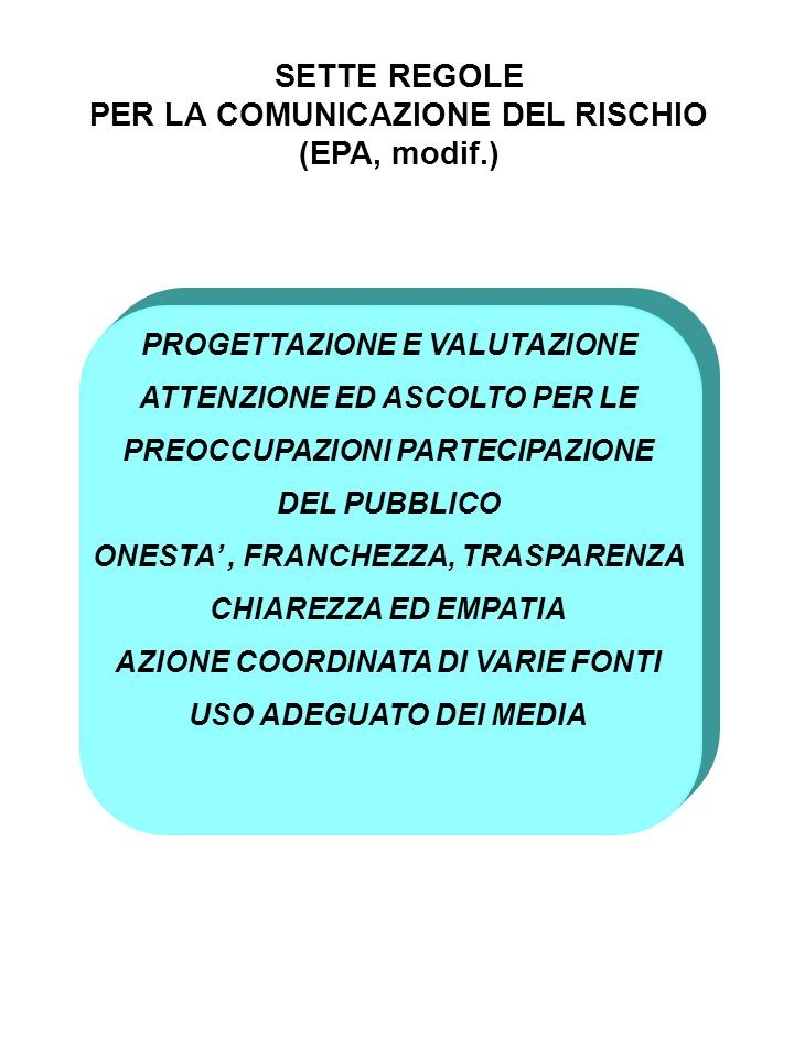 SETTE REGOLE PER LA COMUNICAZIONE DEL RISCHIO (EPA, modif.)
