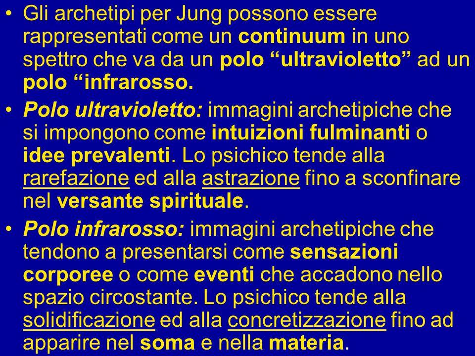 Gli archetipi per Jung possono essere rappresentati come un continuum in uno spettro che va da un polo ultravioletto ad un polo infrarosso.