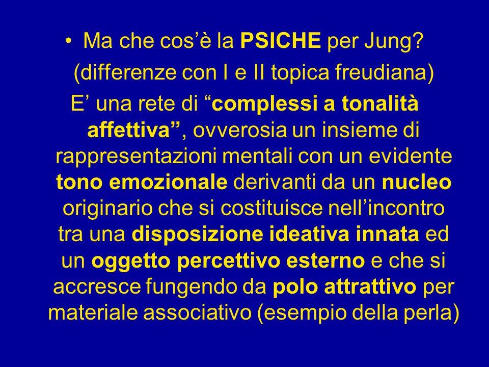 Ma che cos'è la PSICHE per Jung