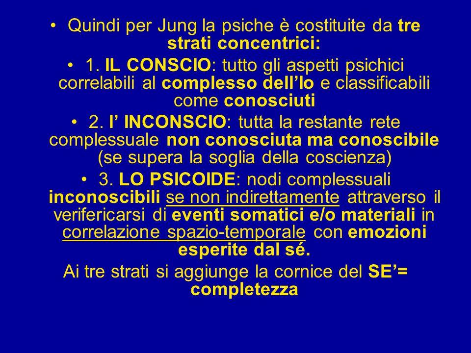 Quindi per Jung la psiche è costituite da tre strati concentrici: