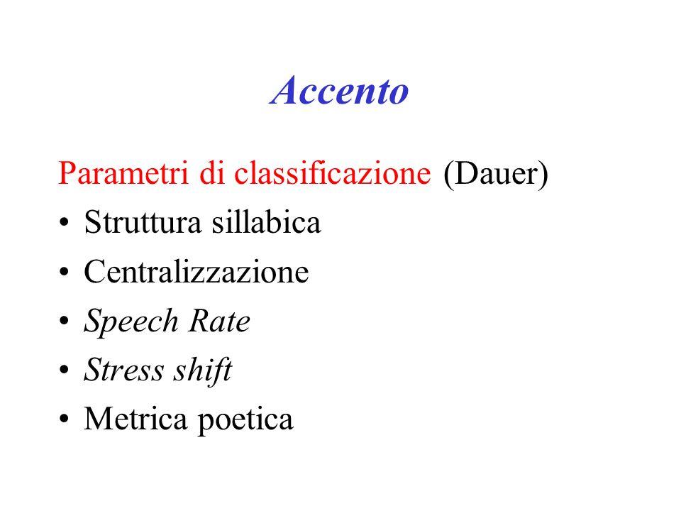 Accento Parametri di classificazione (Dauer) Struttura sillabica