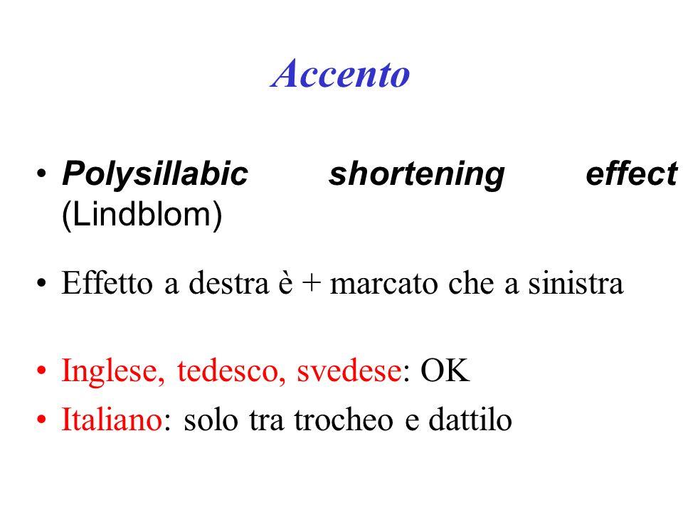 Accento Polysillabic shortening effect (Lindblom)