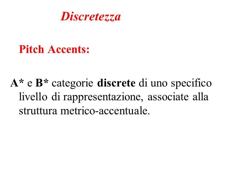 Discretezza Pitch Accents: A* e B* categorie discrete di uno specifico livello di rappresentazione, associate alla struttura metrico-accentuale.