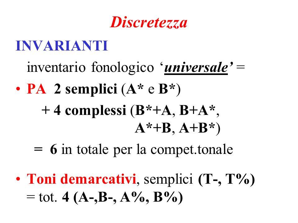 Discretezza INVARIANTI inventario fonologico 'universale' =