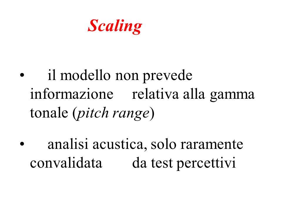 Scaling il modello non prevede informazione relativa alla gamma tonale (pitch range)