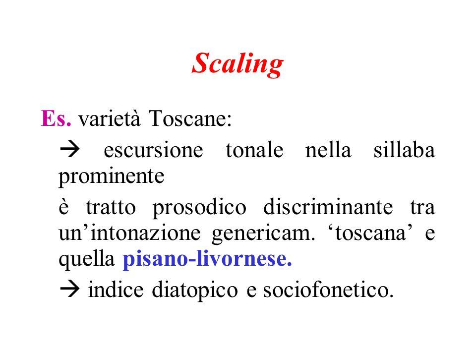 Scaling Es. varietà Toscane: