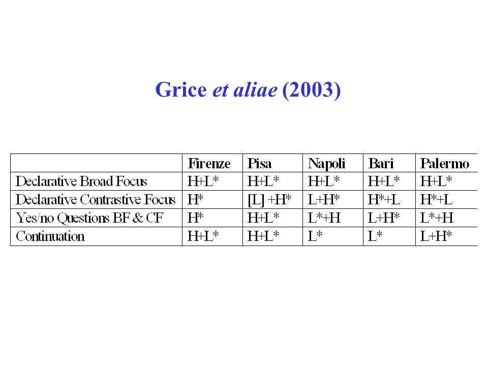 Grice et aliae (2003)