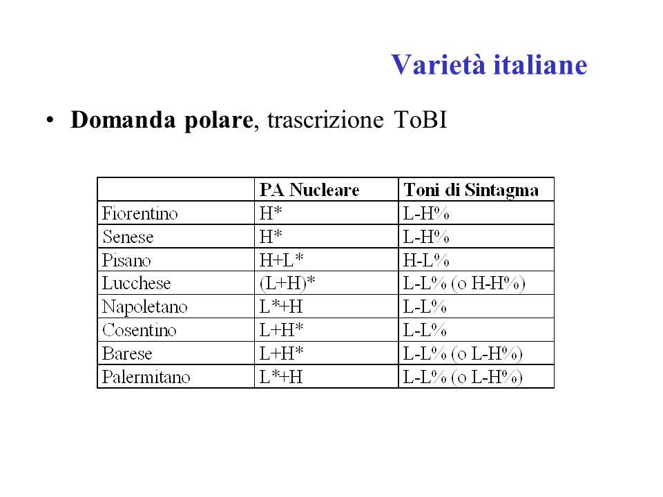 Varietà italiane Domanda polare, trascrizione ToBI