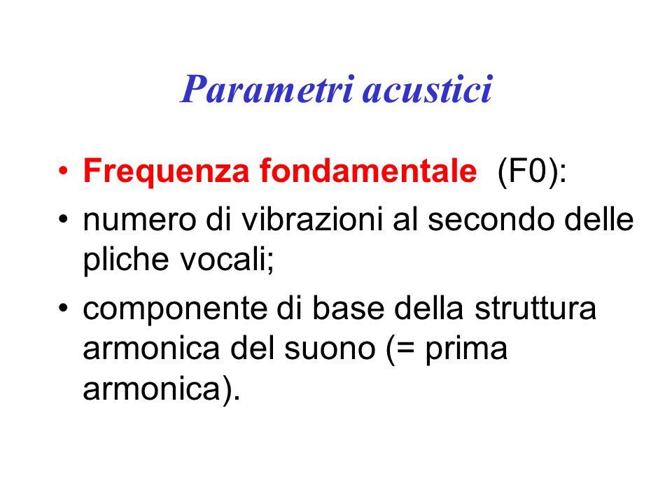Parametri acustici Frequenza fondamentale (F0):