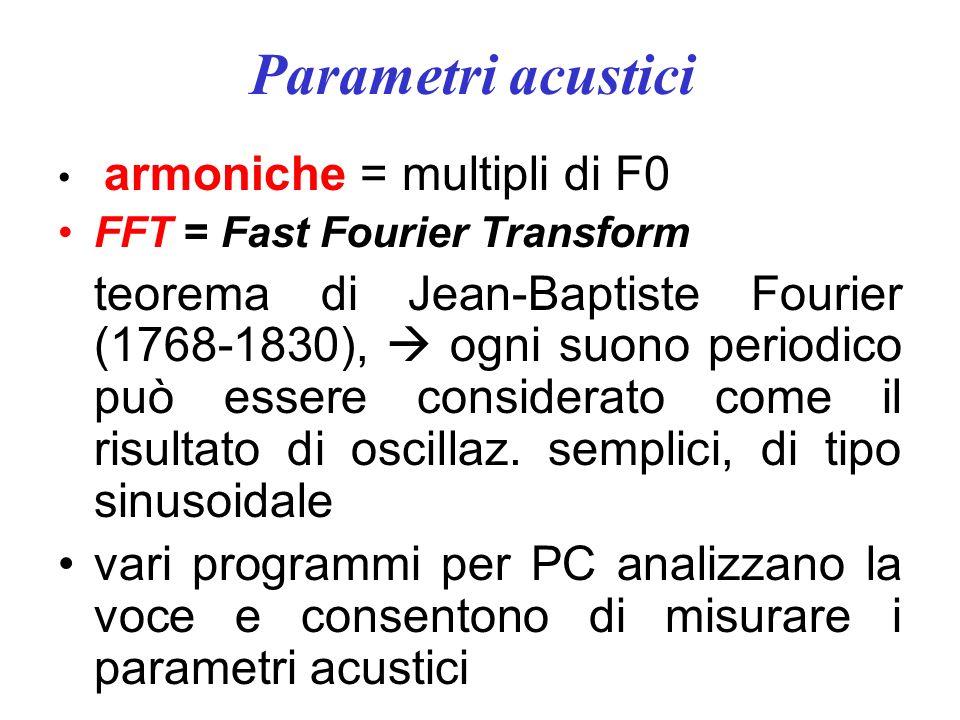 Parametri acustici armoniche = multipli di F0. FFT = Fast Fourier Transform.