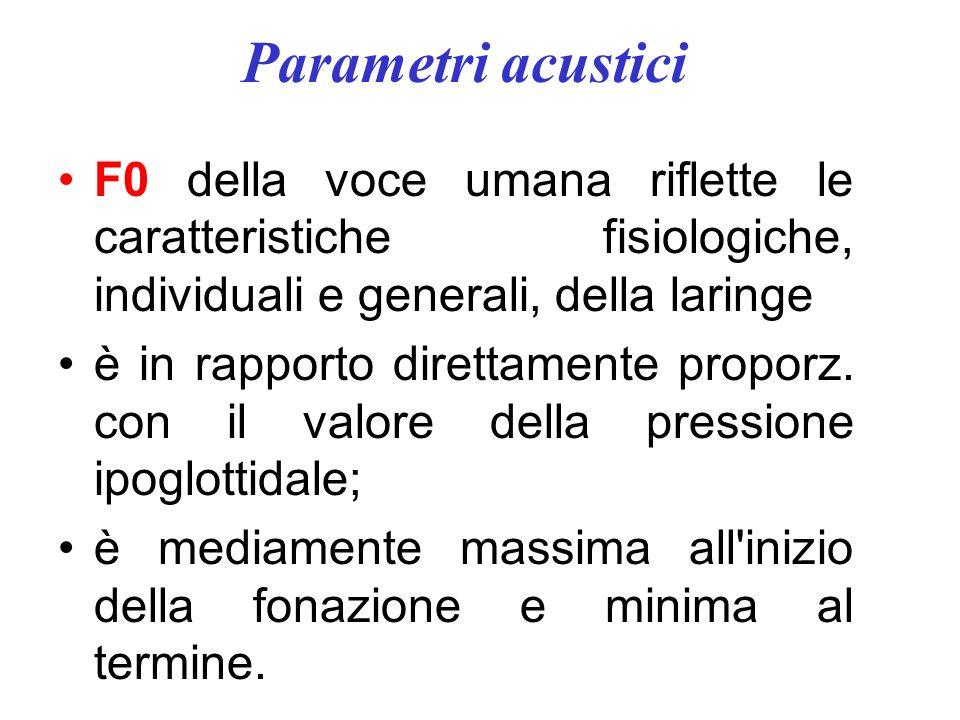 Parametri acustici F0 della voce umana riflette le caratteristiche fisiologiche, individuali e generali, della laringe.