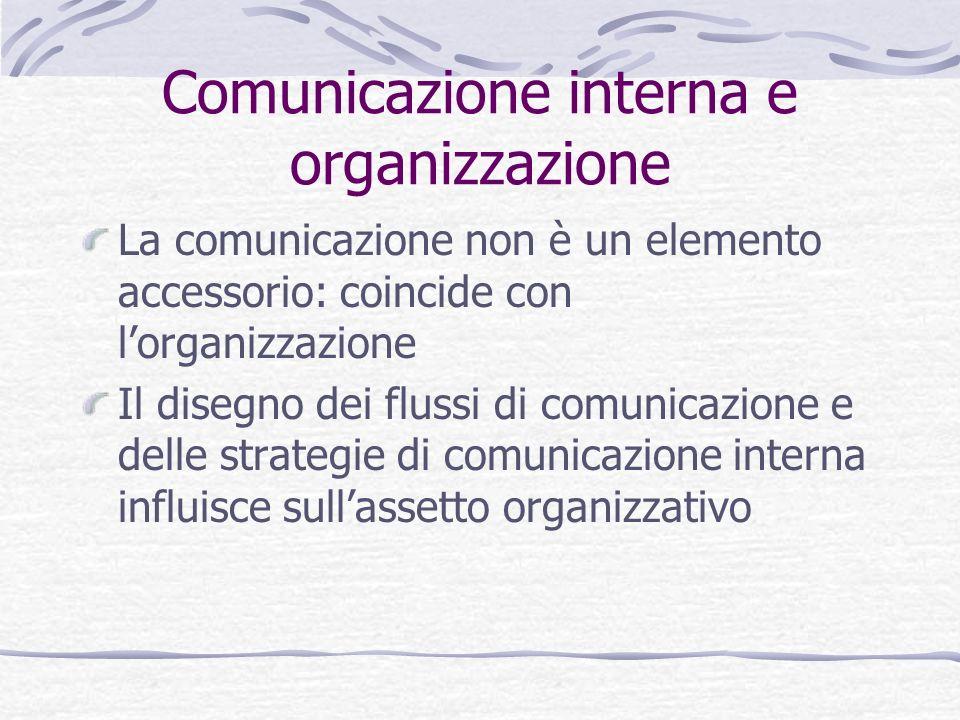 Comunicazione interna e organizzazione