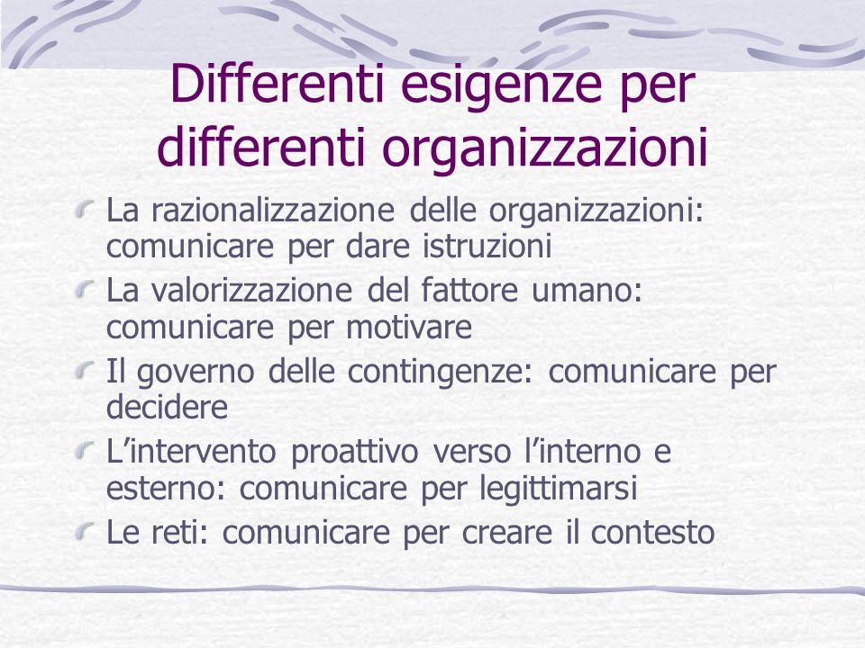 Differenti esigenze per differenti organizzazioni