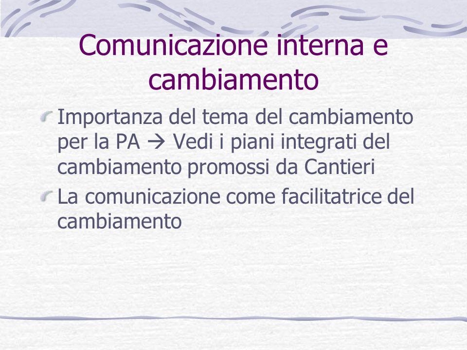 Comunicazione interna e cambiamento