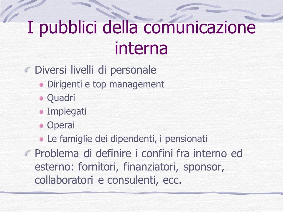 I pubblici della comunicazione interna