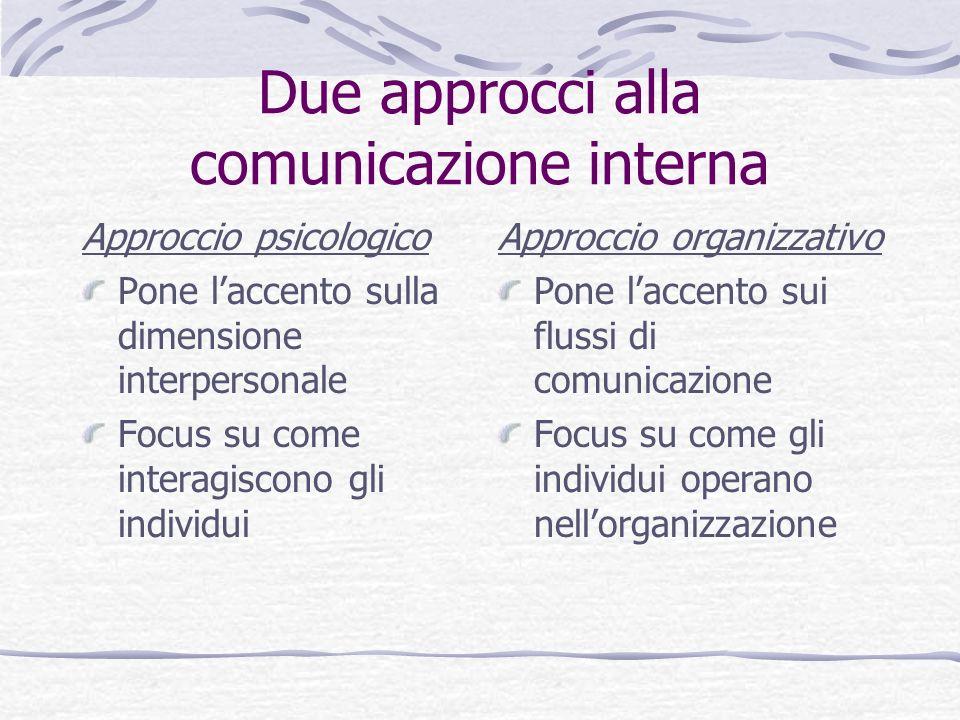 Due approcci alla comunicazione interna
