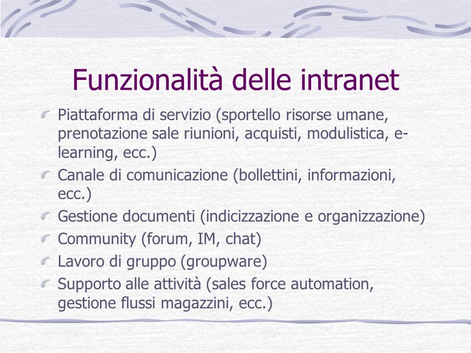Funzionalità delle intranet