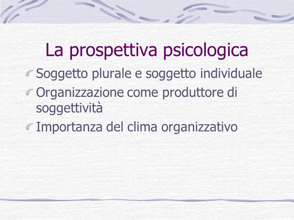 La prospettiva psicologica