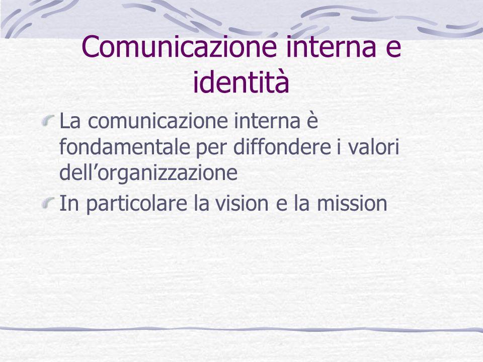 Comunicazione interna e identità