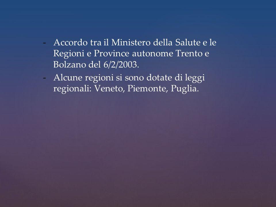 Accordo tra il Ministero della Salute e le Regioni e Province autonome Trento e Bolzano del 6/2/2003.
