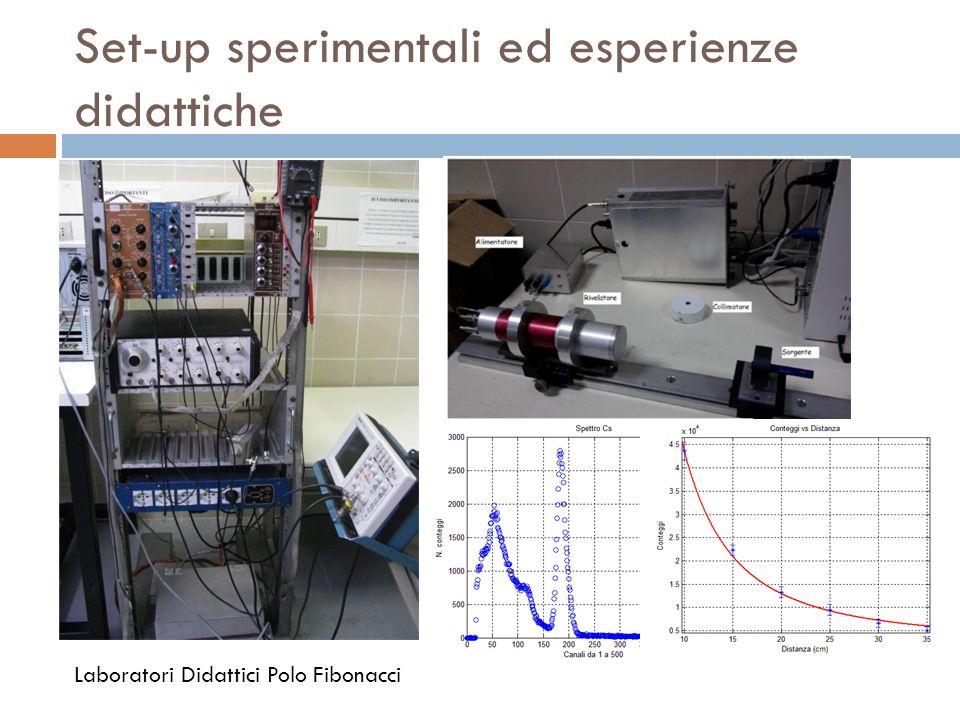 Set-up sperimentali ed esperienze didattiche
