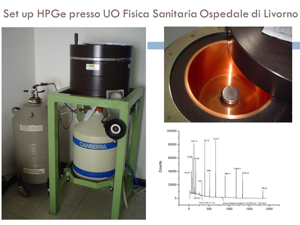 Set up HPGe presso UO Fisica Sanitaria Ospedale di Livorno