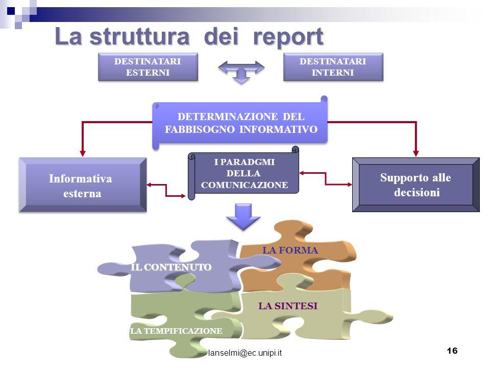La struttura dei report