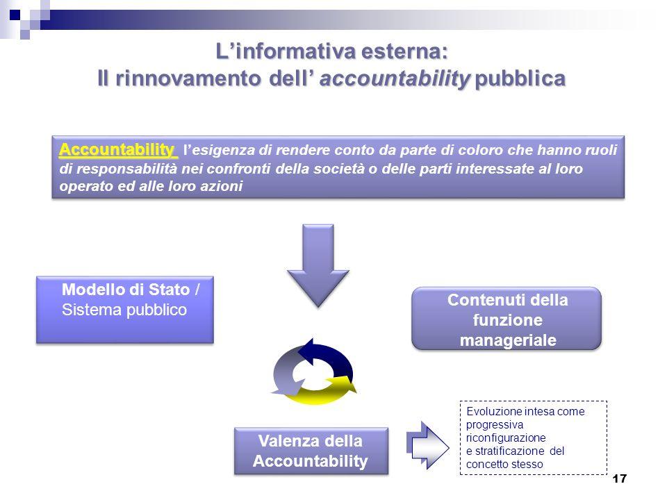 L'informativa esterna: Il rinnovamento dell' accountability pubblica