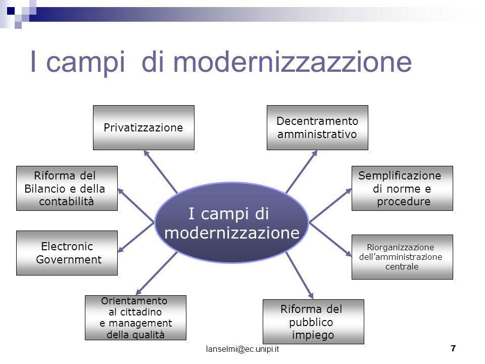 I campi di modernizzazzione
