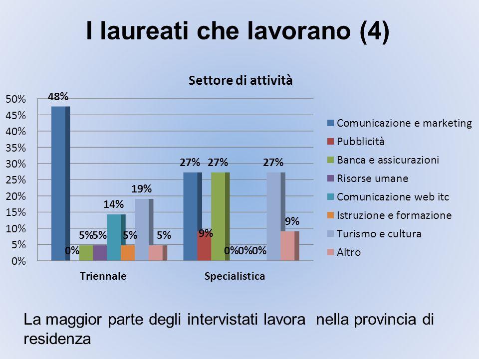 I laureati che lavorano (4)