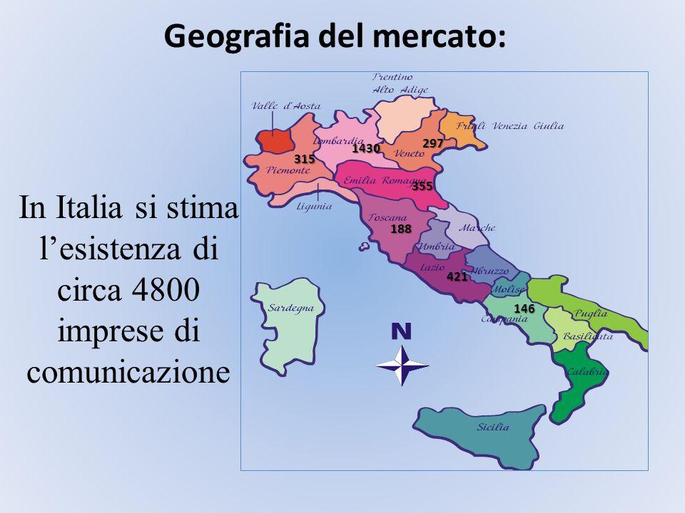 Geografia del mercato: