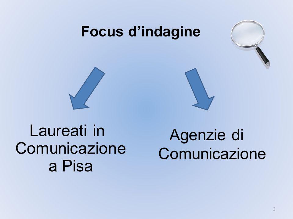 Agenzie di Comunicazione