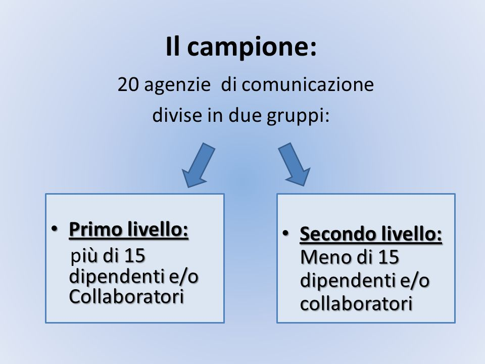 20 agenzie di comunicazione divise in due gruppi: