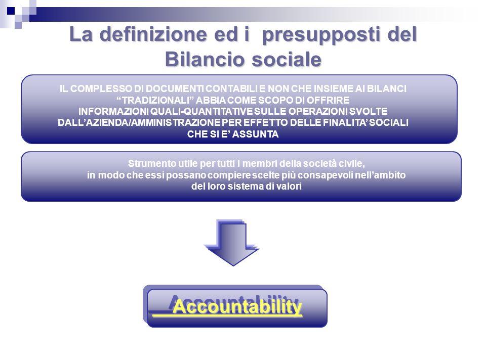 La definizione ed i presupposti del Bilancio sociale