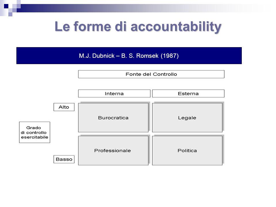 Le forme di accountability