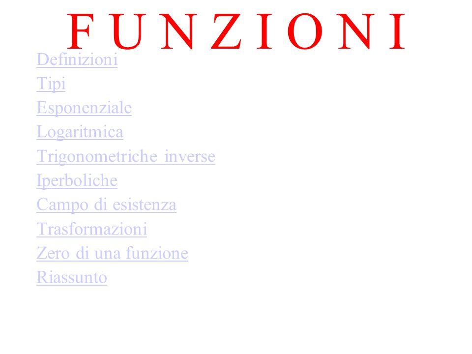 F U N Z I O N I Definizioni Tipi Esponenziale Logaritmica