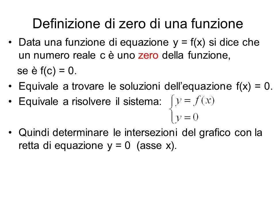 Definizione di zero di una funzione