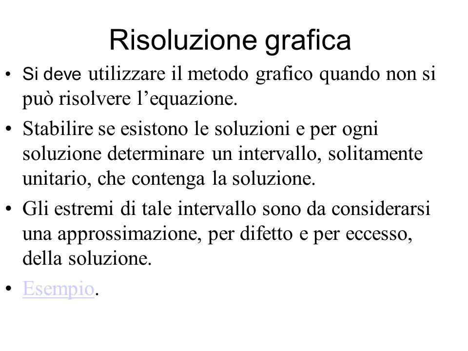 Risoluzione grafica Si deve utilizzare il metodo grafico quando non si può risolvere l'equazione.