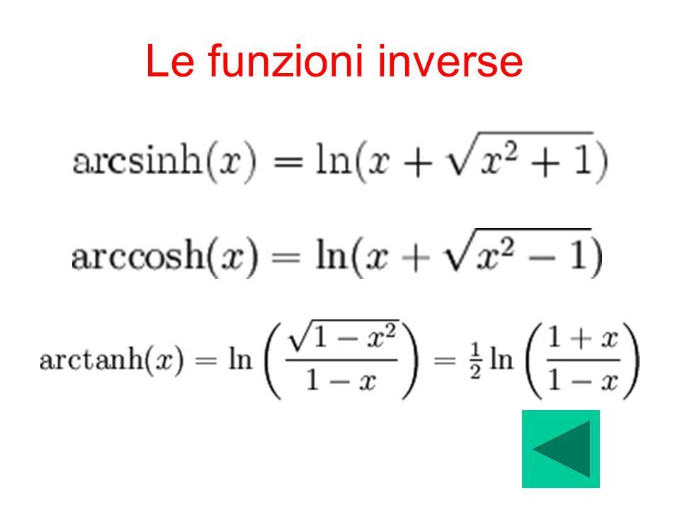Le funzioni inverse