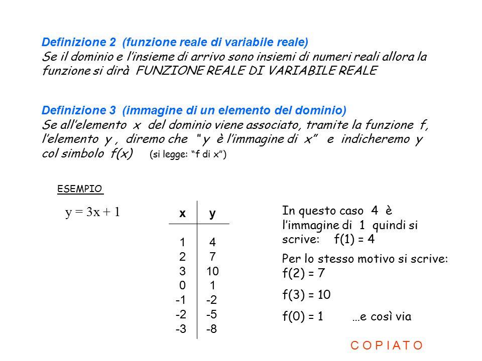 Definizione 2 (funzione reale di variabile reale) Se il dominio e l'insieme di arrivo sono insiemi di numeri reali allora la funzione si dirà FUNZIONE REALE DI VARIABILE REALE